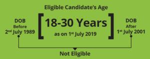AP Forest Department Recruitment-2019 Age Limit