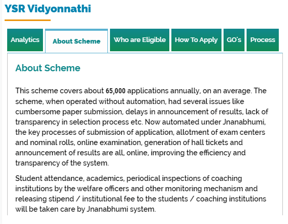 About-YSR-Vidyonnathi-Scheme-Notification-2019
