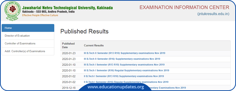 JNTUK-BTech-BPharm-Results