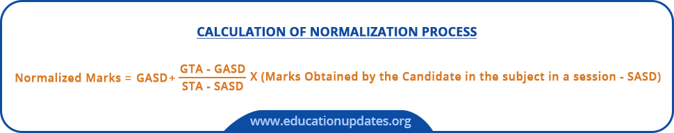 TS-ICET-Normalization-Process-Calculation
