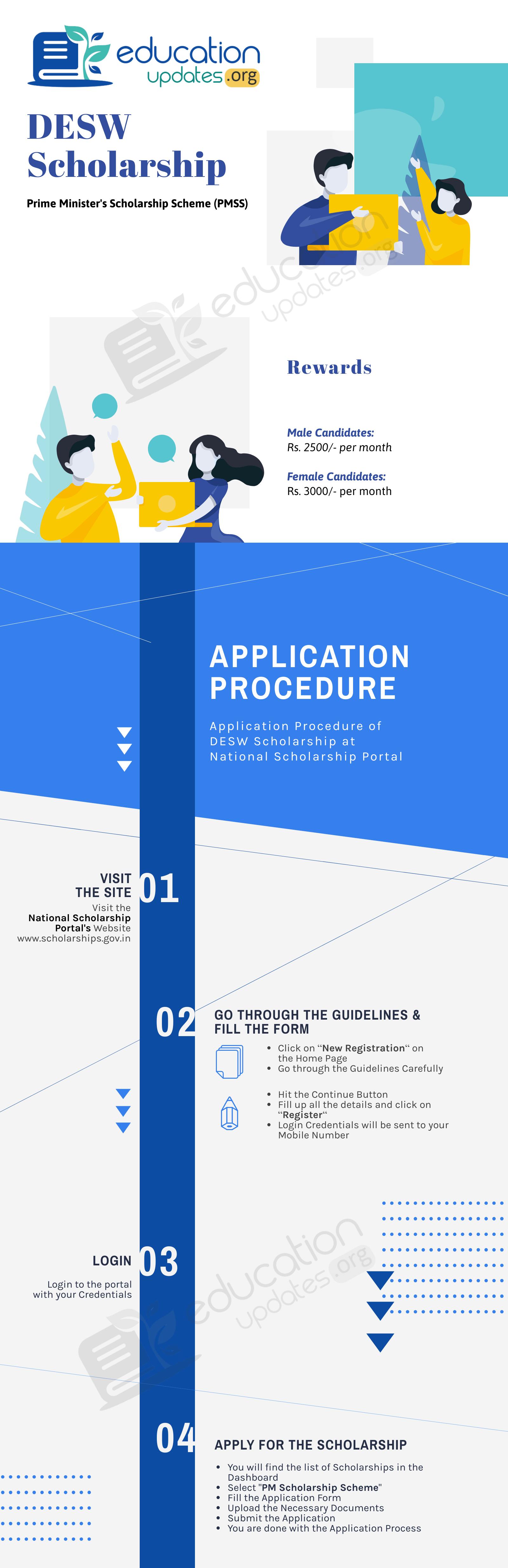 DESW Scholarship Infographic