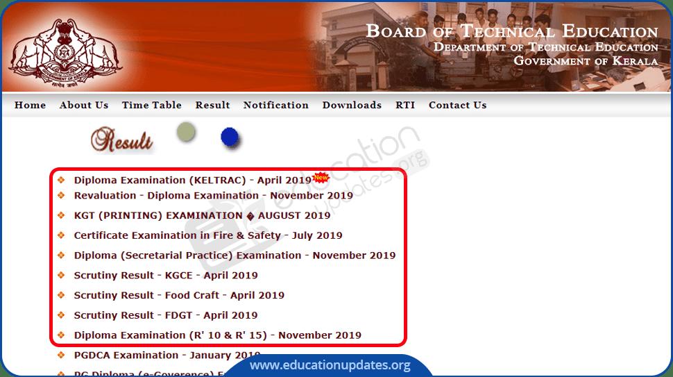 TE Kerala Diploma Results